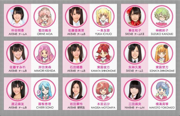 AKB0048 personnage