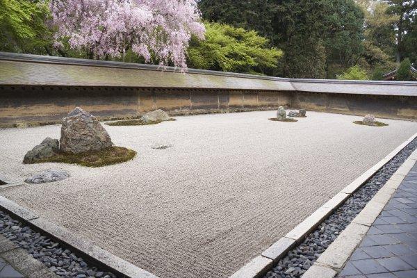 Le jardin de rocaille du temple de Ryôanji