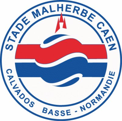 J19 : FC LORIENT - Stade Malherbe Caen Calvados Basse-Normandie (L'après-match)