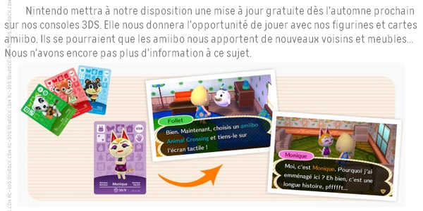 Mise à jour d'Animal Crossing : New Leaf