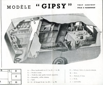 ALBUET GIPSY
