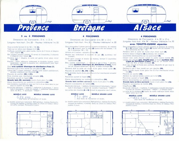Brochure DIGUE 1953