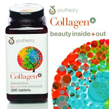 Collagen youth theory
