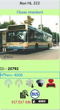 MAN NL 222