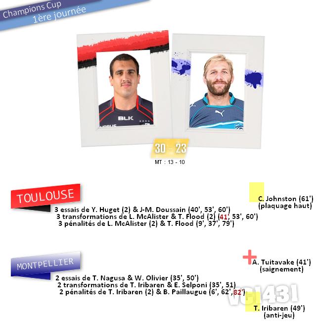 ||| 1ère journée de la Champions Cup > TOULOUSE / MONTPELLIER