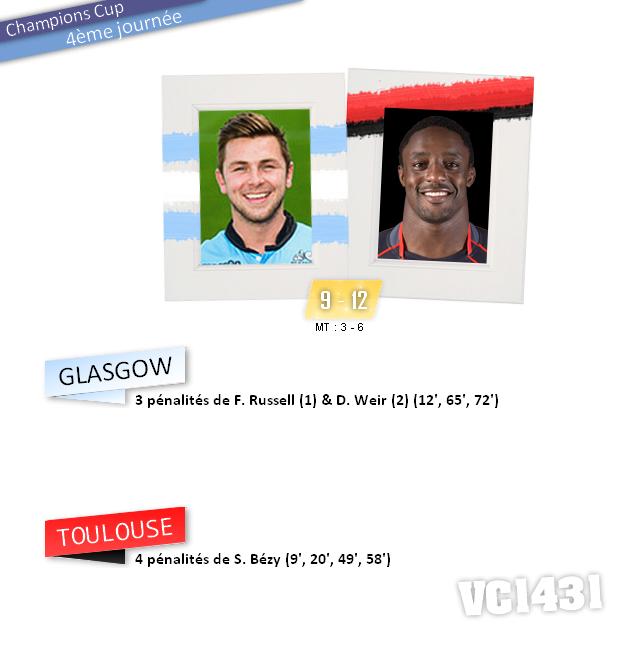     4ème journée de la Champions Cup > GLASGOW / TOULOUSE