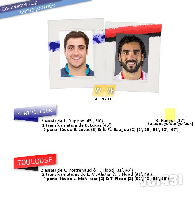 ||| 6ème journée de la Champions Cup > MONTPELLIER / TOULOUSE