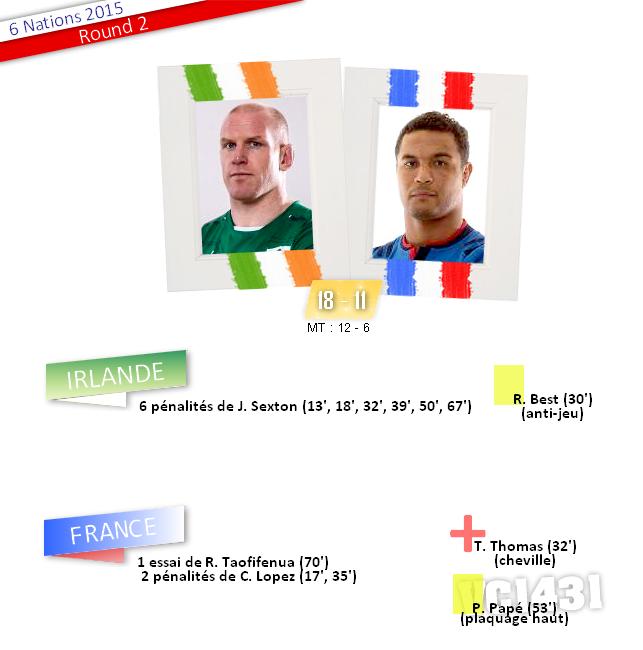 ||| 6 Nations 2015 - Round 2 > IRLANDE / FRANCE