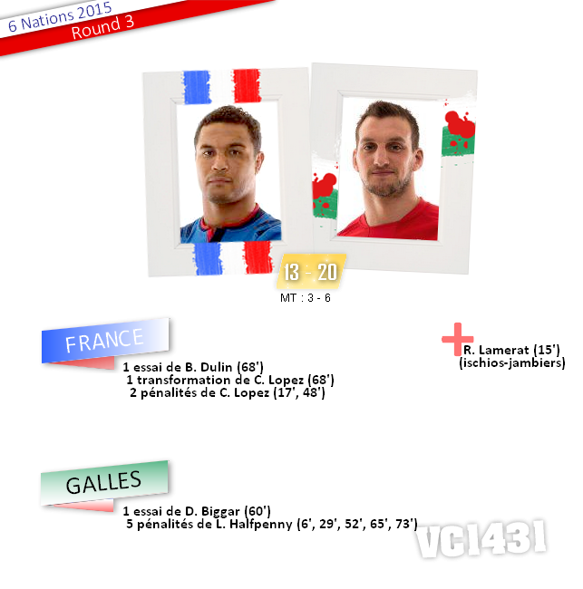||| 6 NATIONS 2015 - Round 3 > FRANCE / ECOSSE