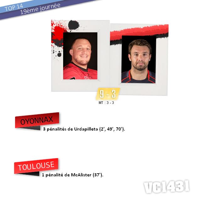 ||| 19ème journée de TOP 14 > OYONNAX / TOULOUSE