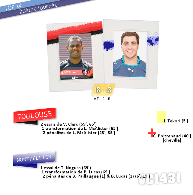 ||| 20ème journée de TOP 14 > TOULOUSE / MONTPELLIER