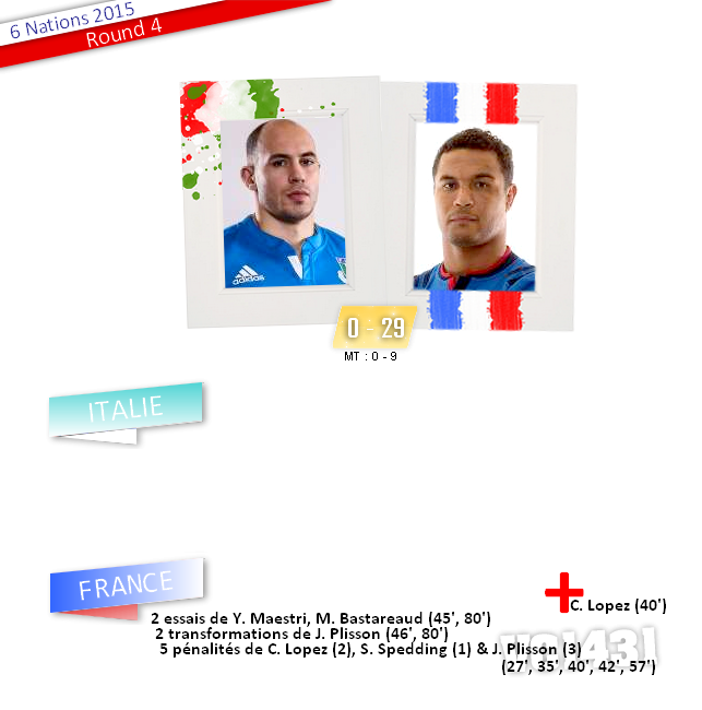 ||| 6 NATIONS 2015 - Round 4 > ITALIE / FRANCE