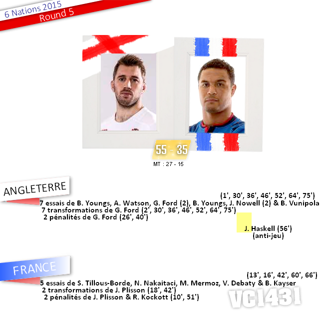 ||| 6 NATIONS 2015 - Round 4 > ANGLETERRE / FRANCE