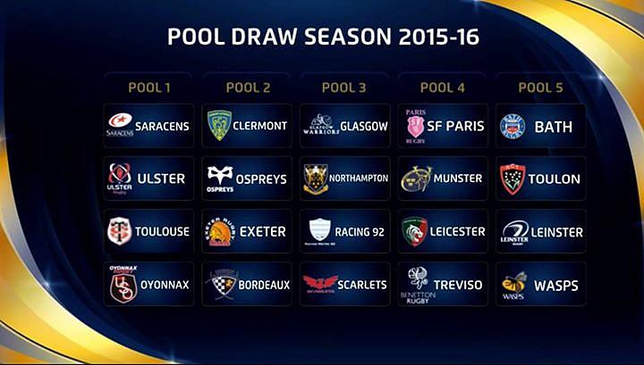 ||| CHAMPIONS CUP 2015/16 > La Poule du Stade Toulousain
