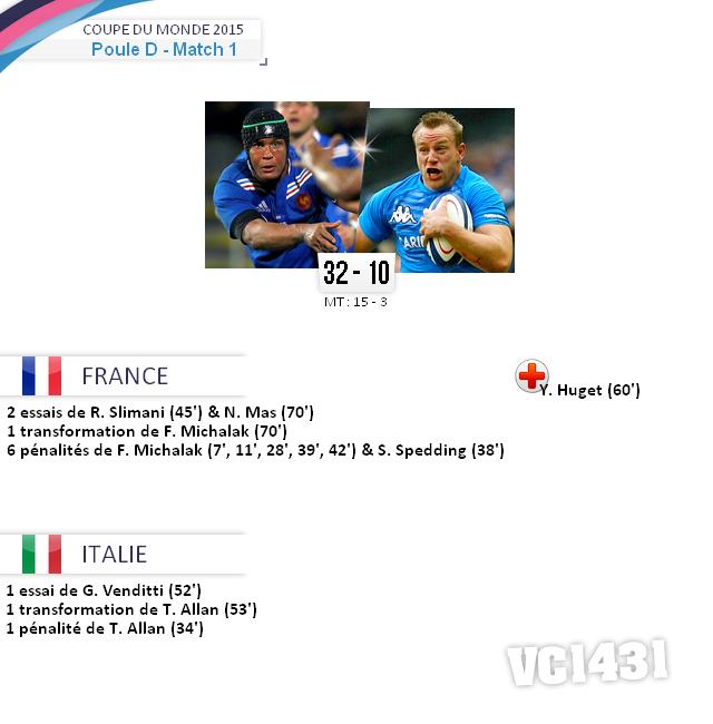 ||| 1er match de Poule D de la CDM 2015