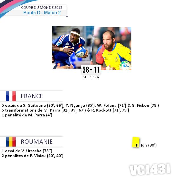 ||| 2nd match de Poule D de la CDM 2015