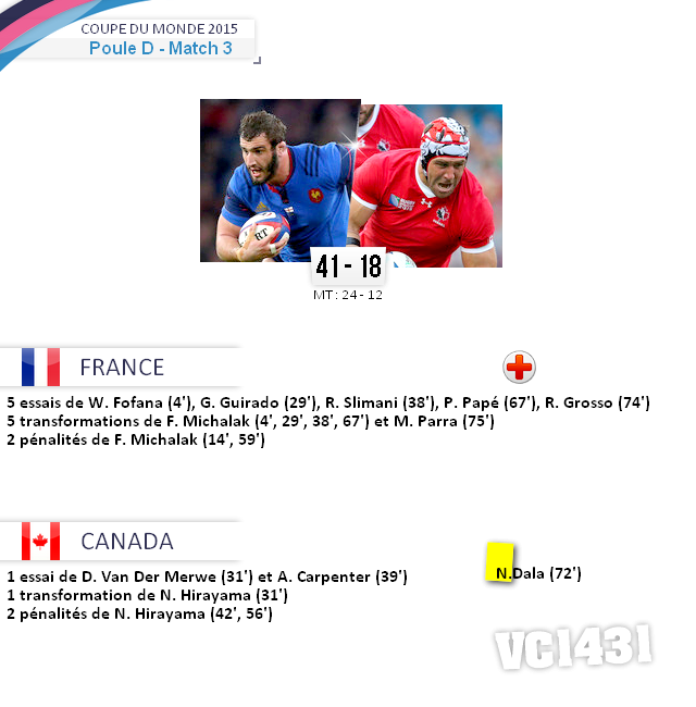||| 3ème match de Poule D de la CDM 2015