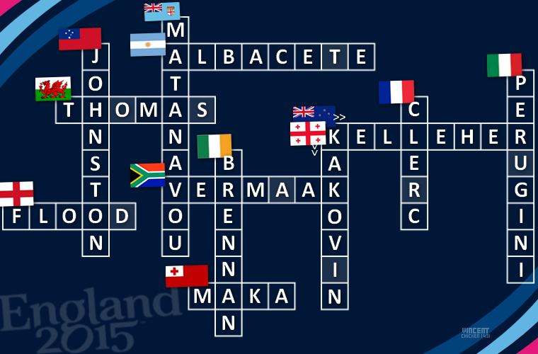 ||| Mots-croisés spéciale Mondial 2015 - SOLUTION