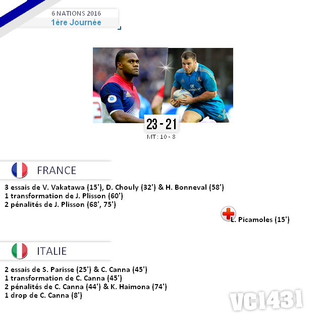 ||| 6 NATIONS 2016 > France / Italie