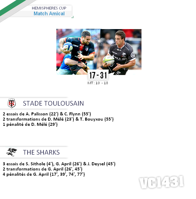 ||| MATCH AMICAL > Toulouse / Sharks