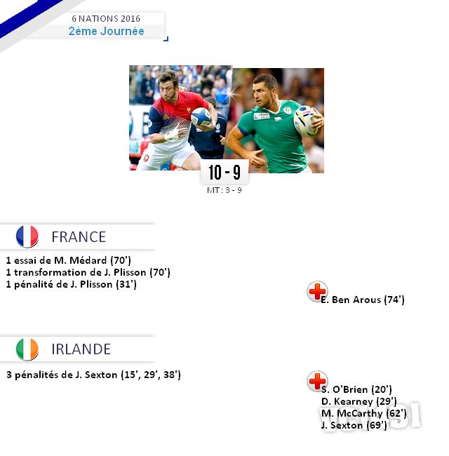 ||| 6 NATIONS 2016 > France / Irlande