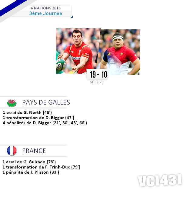 ||| 6 NATIONS 2016 > Galles / France