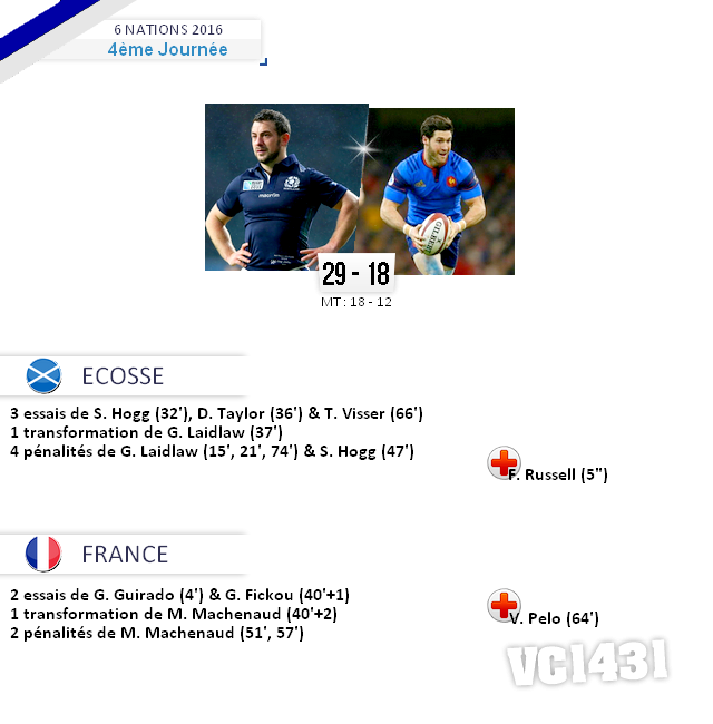 ||| 6 NATIONS 2016 > Ecosse / France