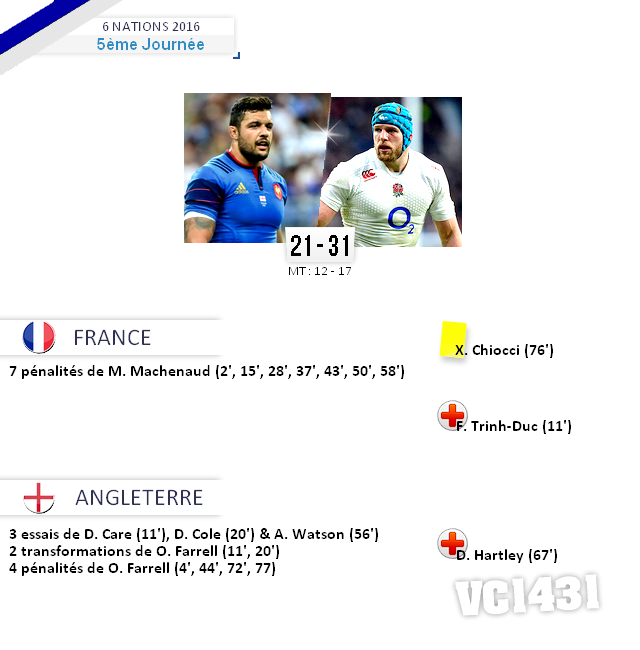 ||| 6 NATIONS 2016 > France / Angleterre