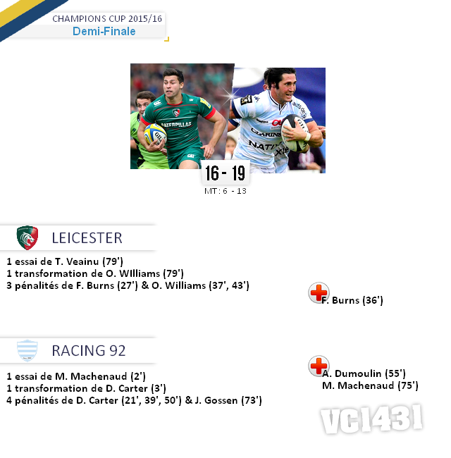 ||| 1/2 Finale de Champions Cup > Leicester / Racing 92