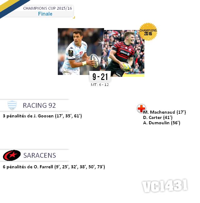||| Finale de Champions Cup > Racing 92 / Saracens