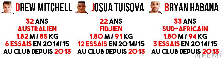 ||| Les ailiers du RC Toulon ...