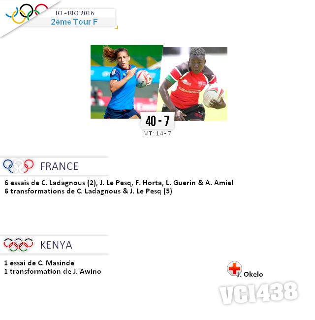 ||| RIO 2016 > FRANCE / KENYA