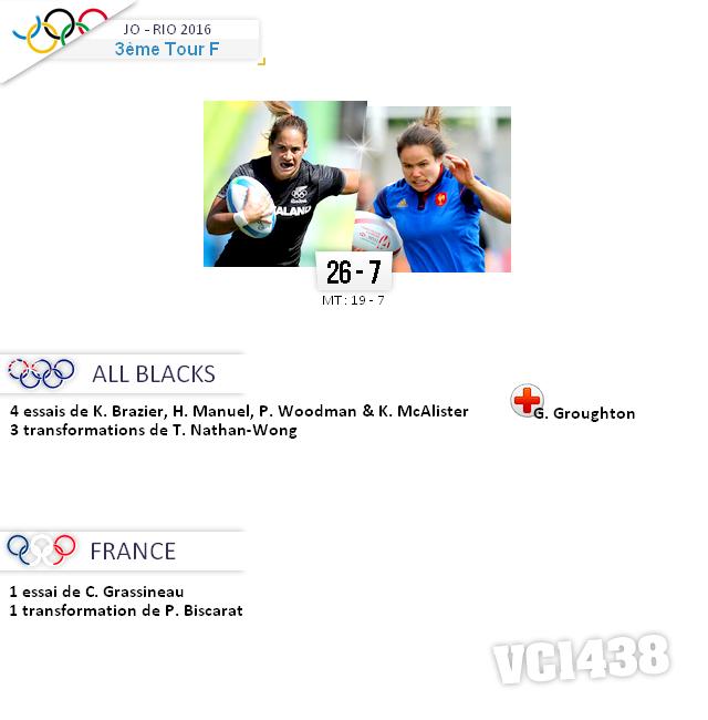 ||| RIO 2016 > ALL BLACKS / FRANCE