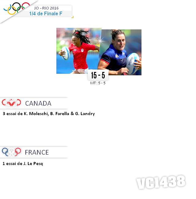 ||| RIO 2016 > 1/4 de Finale CANADA / FRANCE