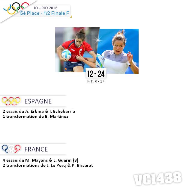 ||| RIO 2016  > 1/2 Finale pour la 5° Place ESPAGNE / FRANCE