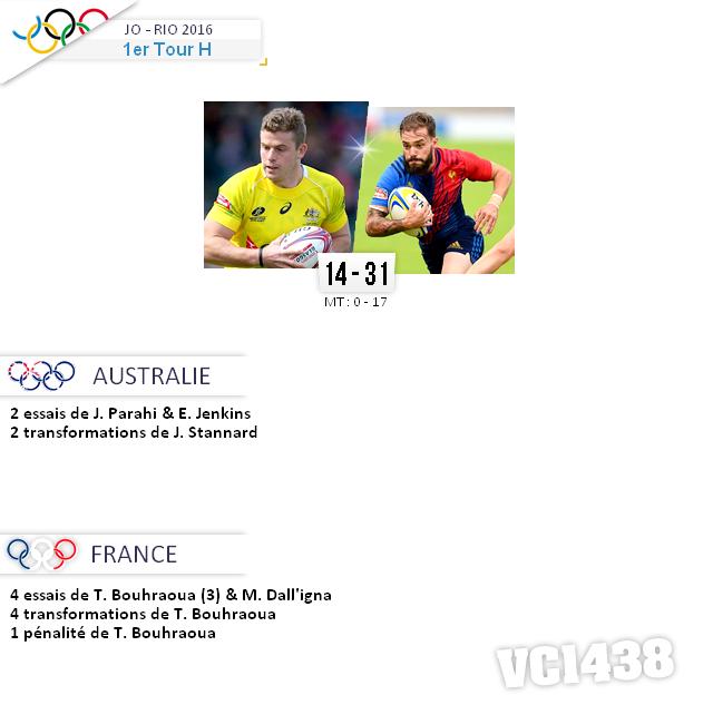 ||| RIO 2016  > AUSTRALIE / FRANCE