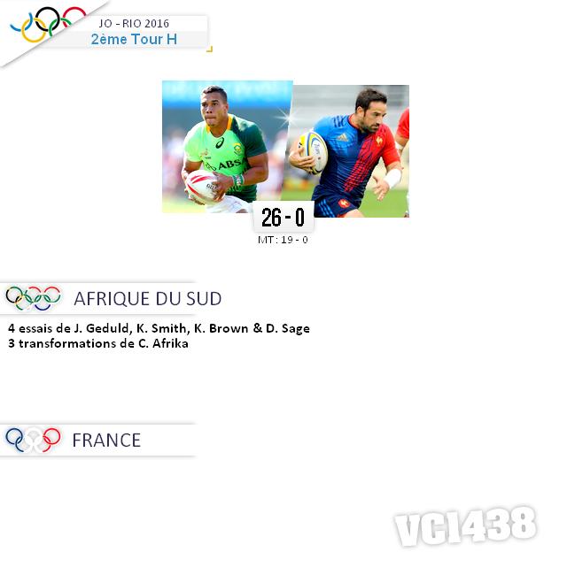 ||| RIO 2016 > AFRIQUE DU SUD / FRANCE
