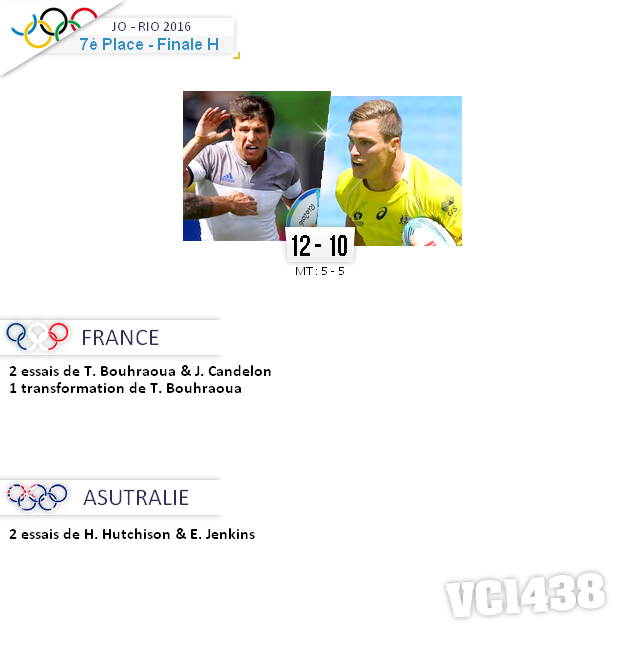 ||| RIO 2016  > Match pour la 7° Place FRANCE / AUSTRALIE