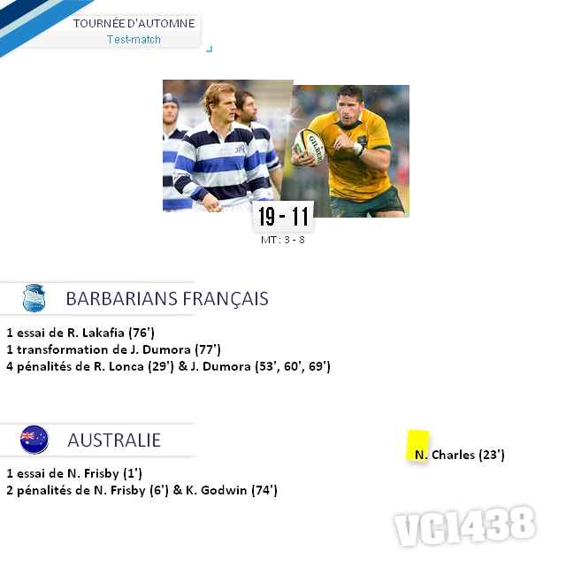 ||| TEST-MATCH > Barbarians Français / Australie
