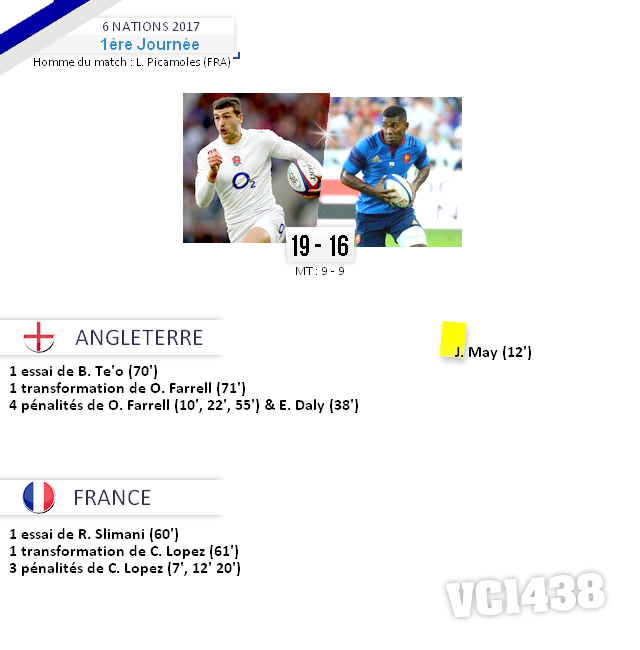 ||| 6 NATIONS 2017 > Angleterre / France