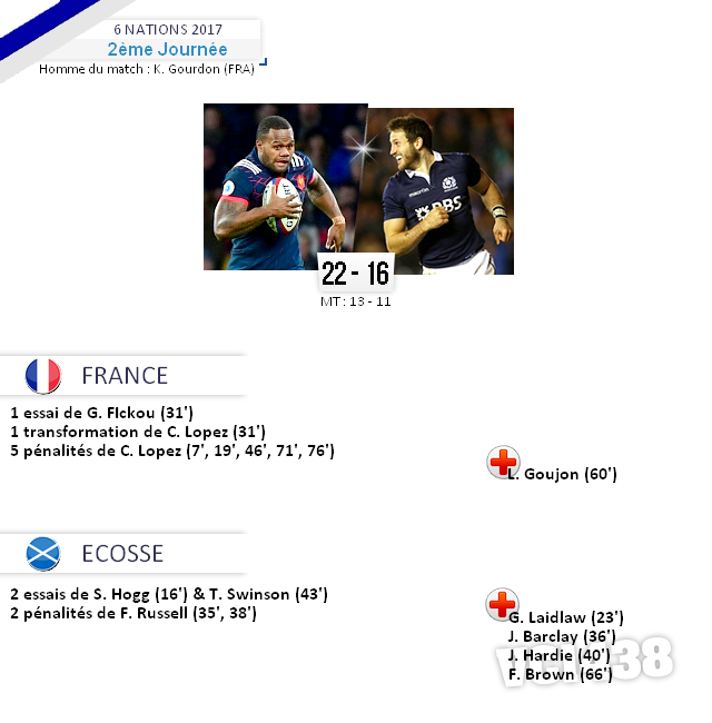 ||| 6 NATIONS 2017 > France / Ecosse
