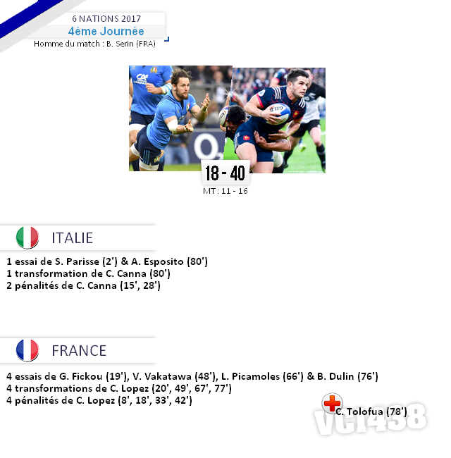 ||| 6 NATIONS 2017 > Italie - France