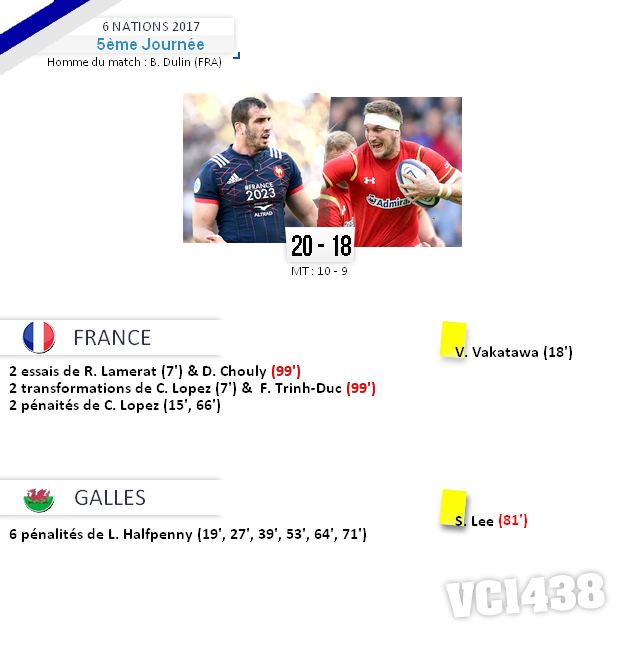 ||| 6 NATIONS 2017 > France / Galles