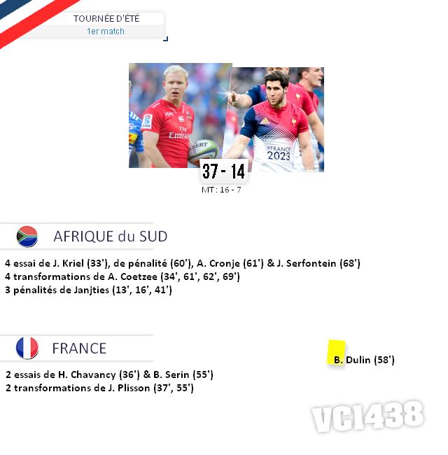 ||| TOURNÉE D'ÉTÉ 2017 > Afrique su Sud / France (1er match)