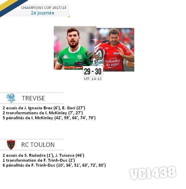 ||| CHAMPIONS CUP > 2è Journée : TREVISE / TOULON