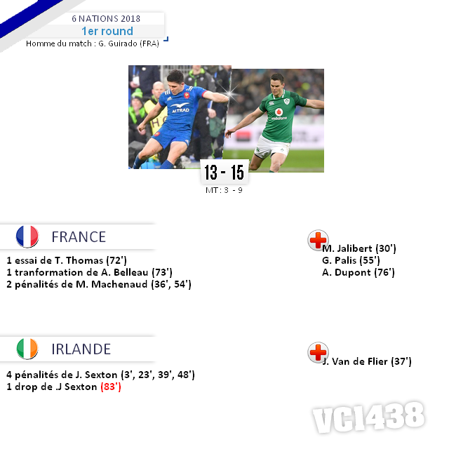 ||| 6 NATIONS > Round 1 : France / Irlande