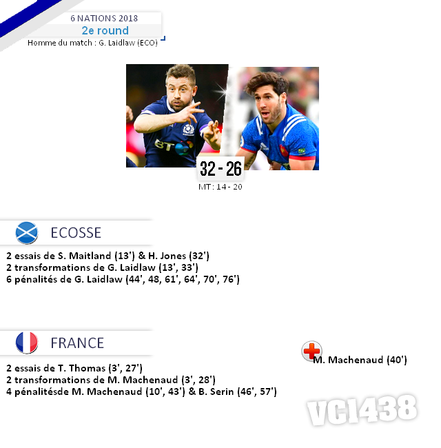 ||| 6 NATIONS > Round 2 : Ecosse / France