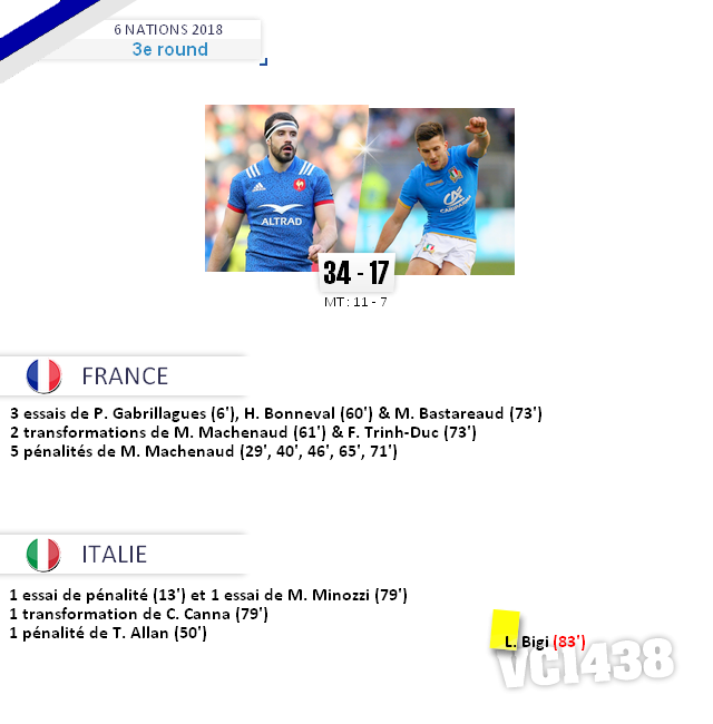 ||| 6 NATIONS 2018 > France / Italie