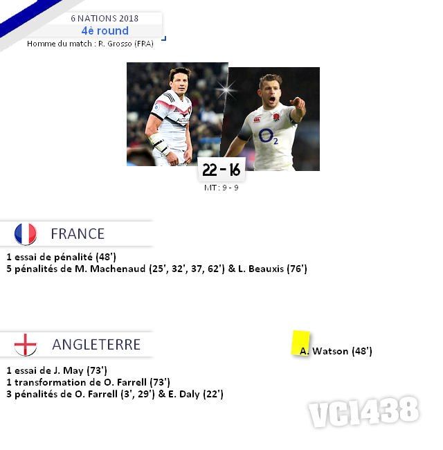 ||| 6 NATIONS 2018 > France / Angleterre