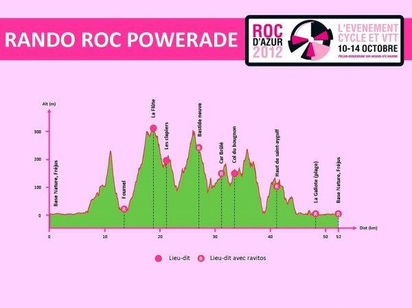 Le Roc d'Azur 2012 ...du point de vue de Romas